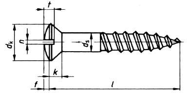 DIN 95 Linsensenkkopf Schlitz