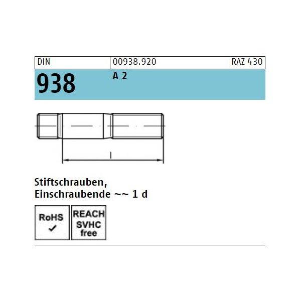 DIN 938 A 2