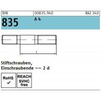 DIN 835 A 4