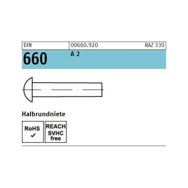 DIN 660 A 2